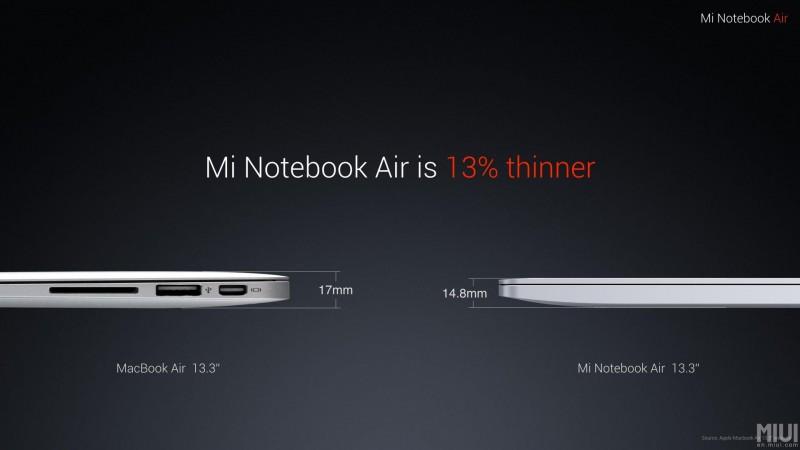 Xiaomi Resmi Memperkenalkan Mi Notebook Air