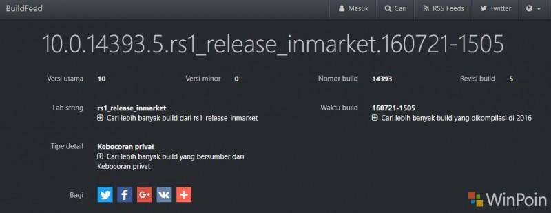 Kumulatif Update 14393.5