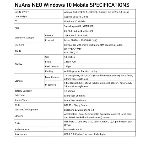 NuAns Neo Global Specification