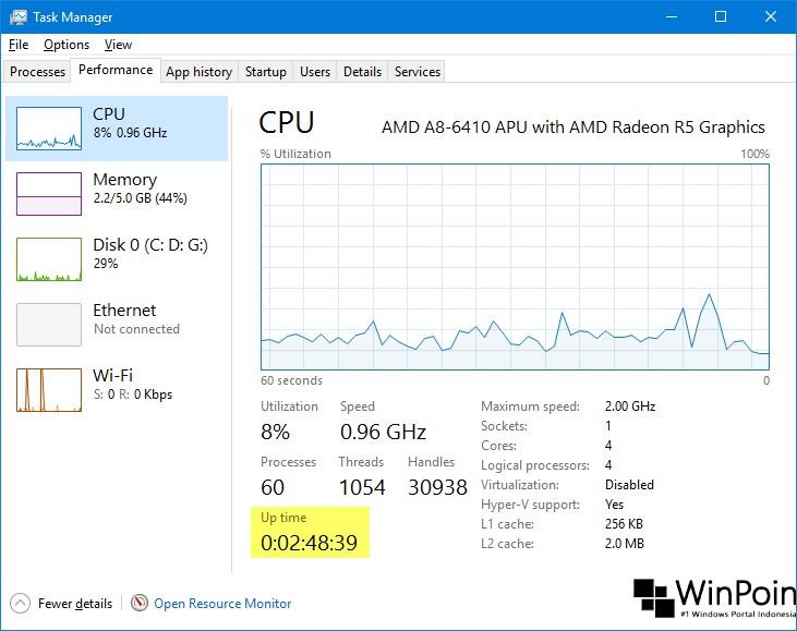Cara Melihat System Uptime di Windows 10 (2)