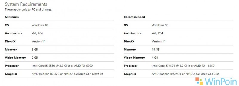 Game ReCore Sudah Tersedia di Xbox One dan Windows 10