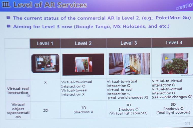Samsung Mencoba Peruntungan pada Teknologi Mixed Reality