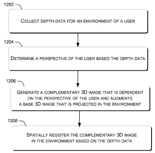 fovear-patent