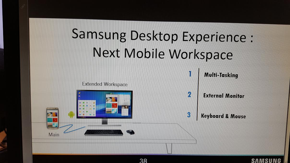 Samsung Desktop Experience, Fitur Continuum milik Samsung