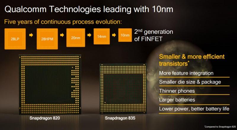 Qualcomm Resmi Mengungkapkan Spesifikasi Snapdragon 835 di Ajang CES 2017
