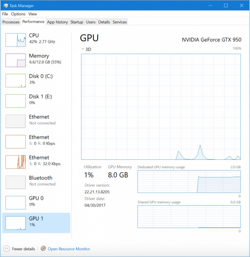 Microsoft Menanamkan GPU Monitor di Task Manager Windows 10