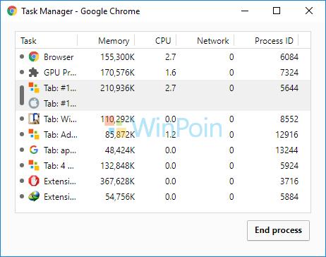 Google Chrome Menghabiskan RAM PC Kamu? Beginilah Cara Mengatasinya