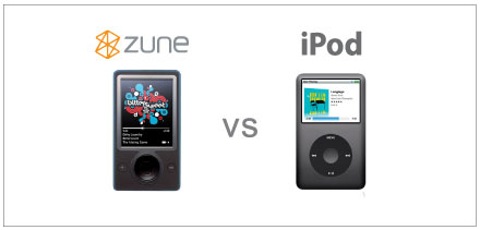 ipod vs zune Ipod vs zune the year was 2001, a year that most americans will remember at first look the zune is a very attractive device it is bigger then the ipod, standing at 44 inches tall and the screen is 44.