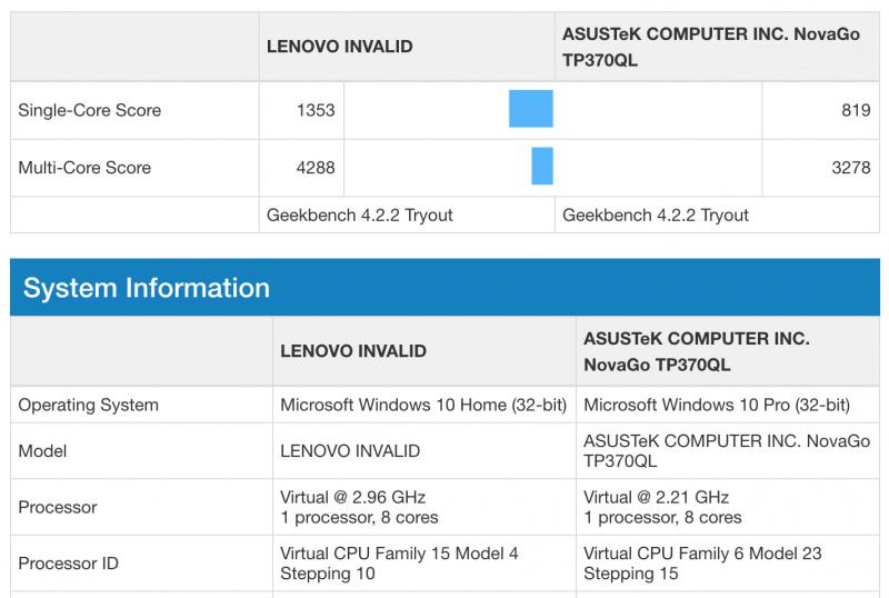 Hasil Benchmark: Windows 10 ARM Lebih Kencang dengan Snapdragon 845