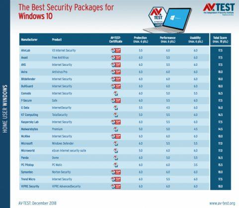 X Antivirus Terbaik untuk Windows (2019)