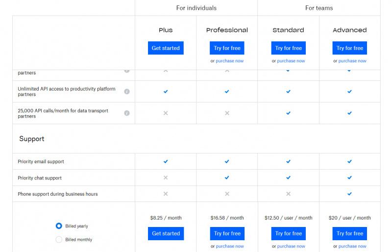 Dropbox Atur Batasan Untuk Tiga Perangkat Akun Gratisan!