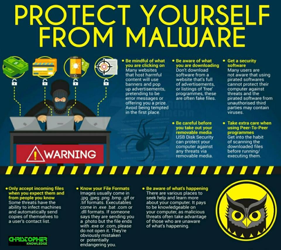 Bahaya! Ransomeware Baru, Bertebaran di Internet.