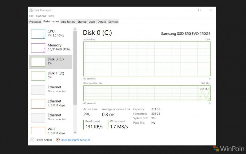 Kenapa Kamu Harus Pake SSD di Windows 10!