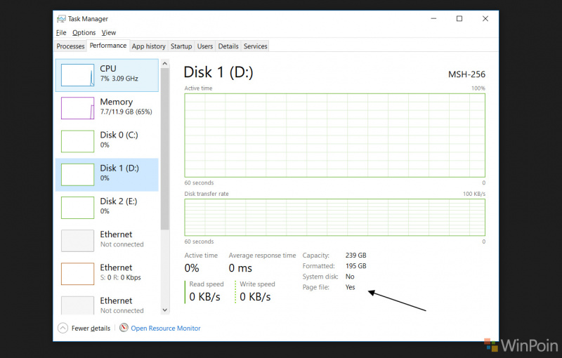 Update RAM atau SSD Mending Pilih Mana