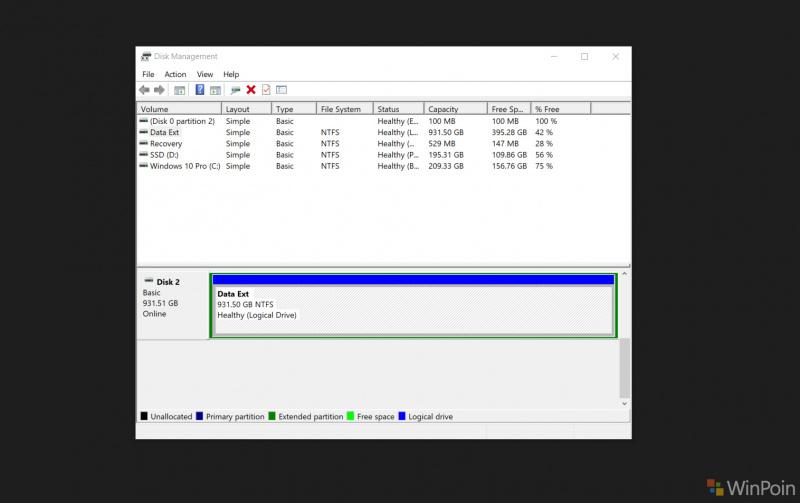 Cara Perbaiki Hardisk External Yang Hilang dari Explorer di Windows 10