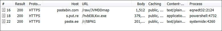 Microsoft Peringatan Tentang Kampanye Spam Menggunakan Eksloitasi Office!
